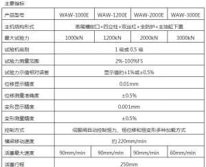加格达奇WAW-2000D(B、C)/200吨/2000 Kn微机控制电液伺服液压万能试验机