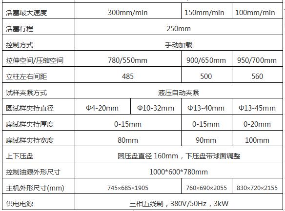 WEW-300/300KN微机屏显液压万能试验机