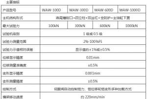 加格达奇WAW-B微机控制电液伺服万能试验机