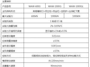 湛江100吨1000KN微机控制锚杆锚索拉力试验机