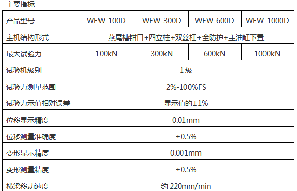 WEW-C微机屏显液压万能试验机